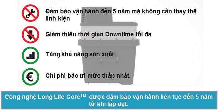 Máy in phun date Videojet với công nghệ Long Life CoreTM